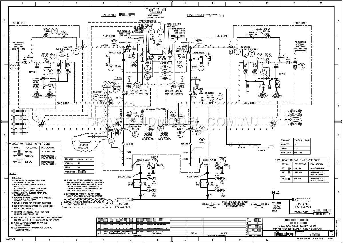 Piping and Instrumentation Diagrams
